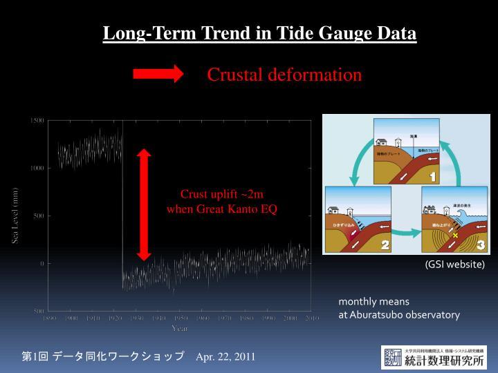 Long-Term Trend in Tide Gauge Data