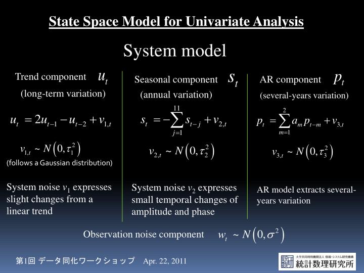 State Space Model for