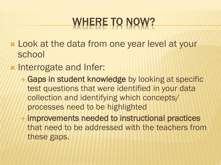 Look at the data from one year level at your school