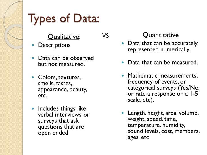 Types of Data: