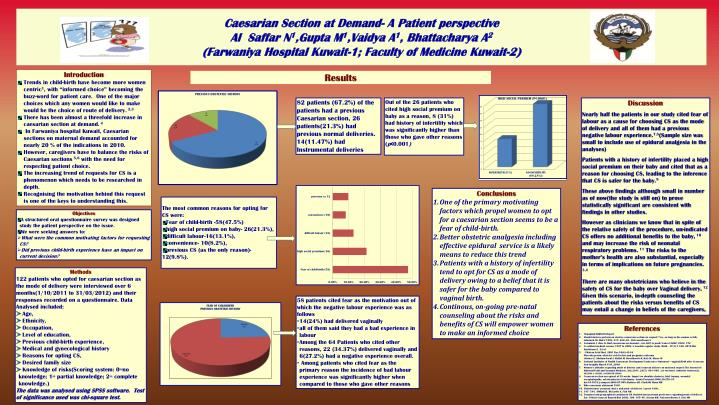 Caesarian Section at Demand- A Patient perspective