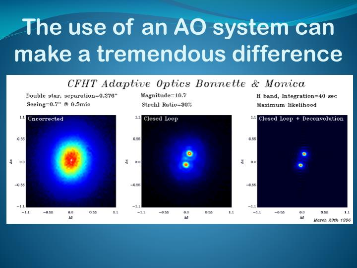 The use of an AO system can make a tremendous difference