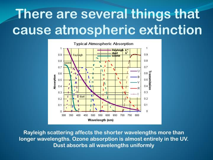 There are several things that cause atmospheric extinction