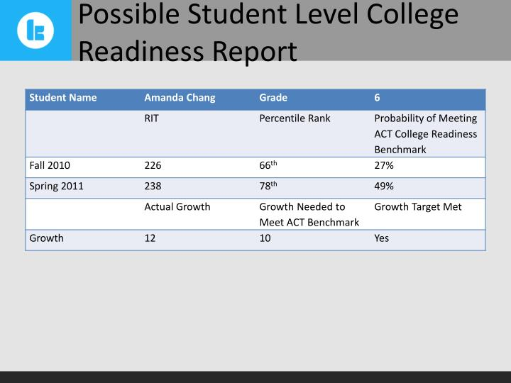 Possible Student Level College Readiness Report