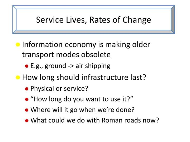 Service Lives,