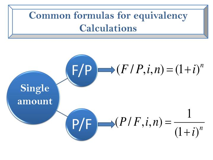 Common formulas for equivalency Calculations