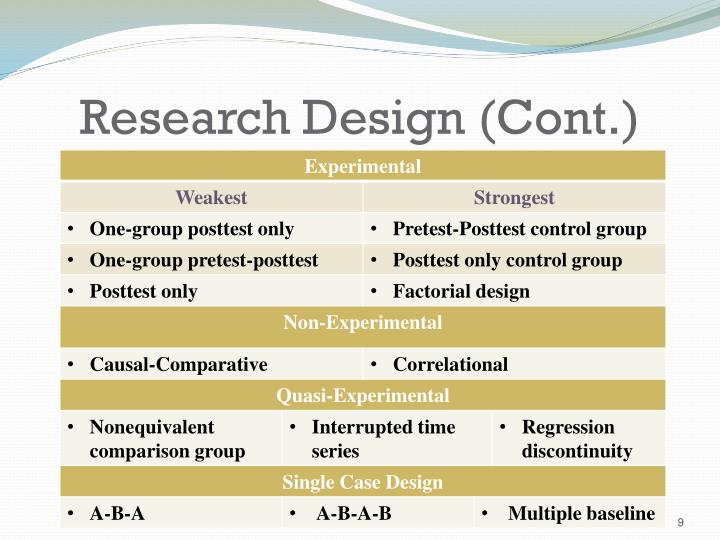 Research Design (Cont.)