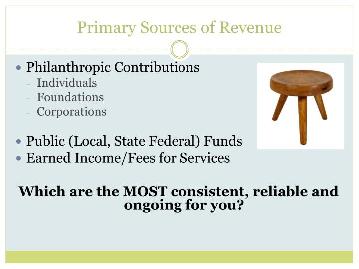 Primary Sources of Revenue