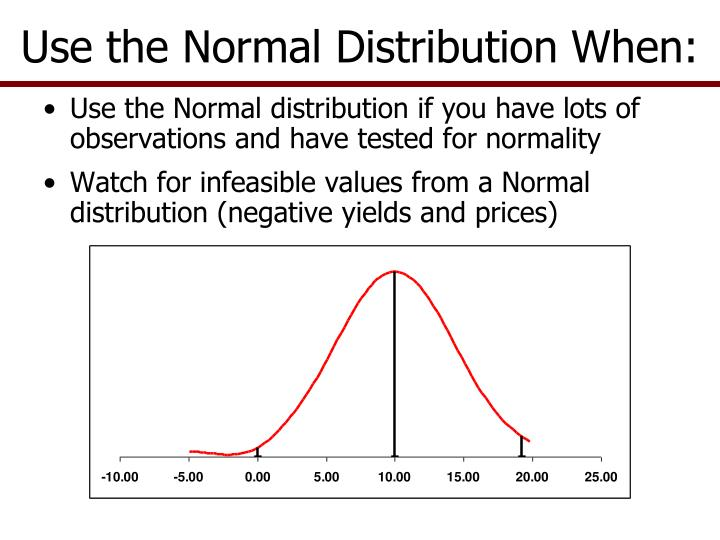 Use the Normal Distribution When: