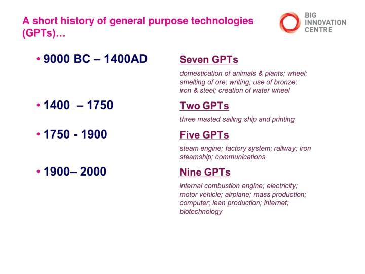 A short history of general purpose technologies (GPTs)…
