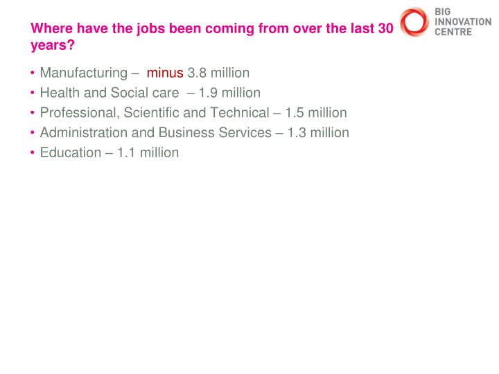 Where have the jobs been coming from over the last 30 years?