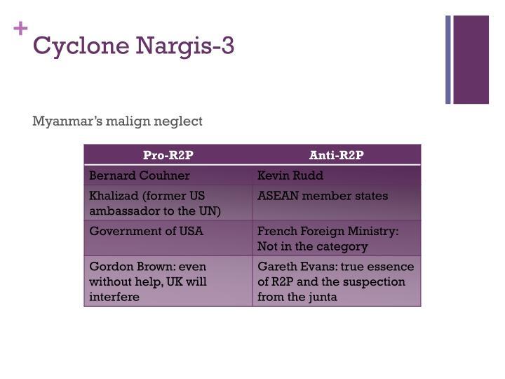 Cyclone Nargis-3
