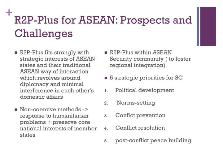 R2P-Plus for ASEAN: Prospects and Challenges