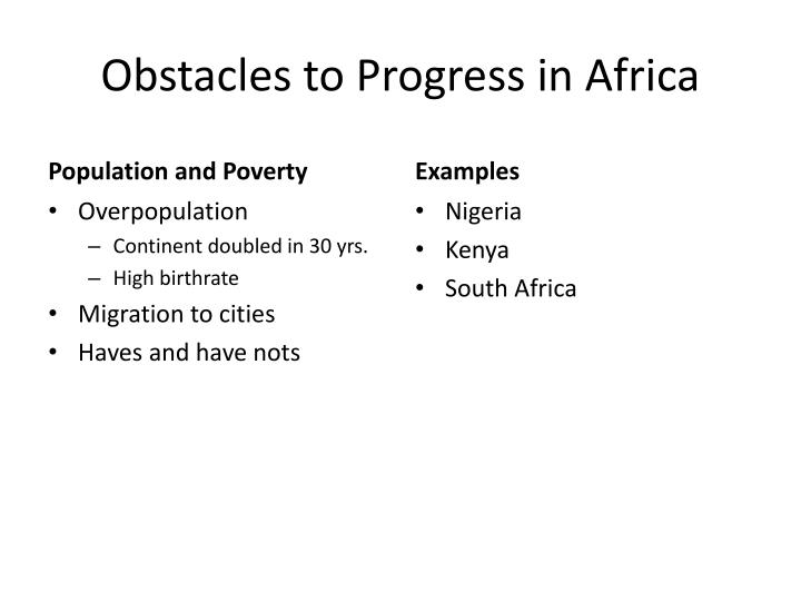 Obstacles to Progress in Africa