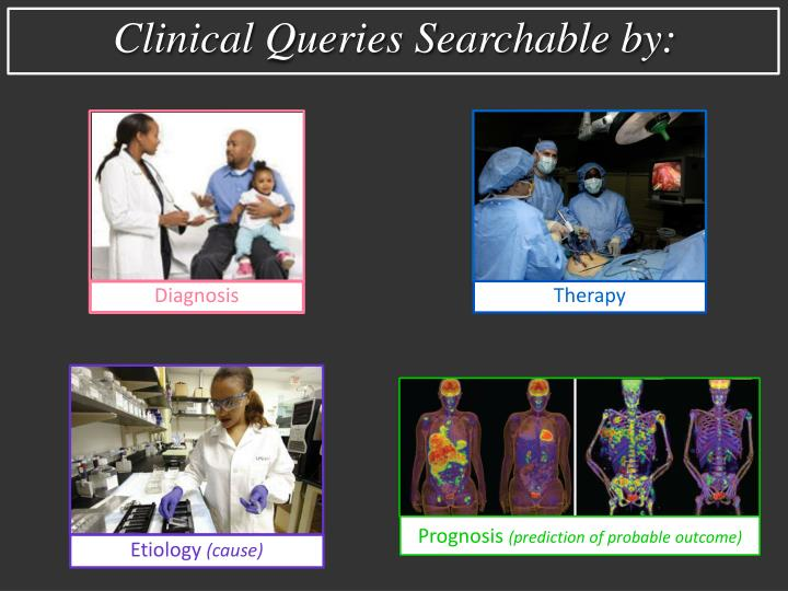 Clinical Queries Searchable by: