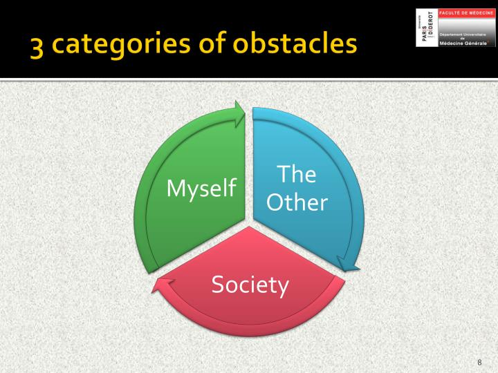 3 categories of obstacles