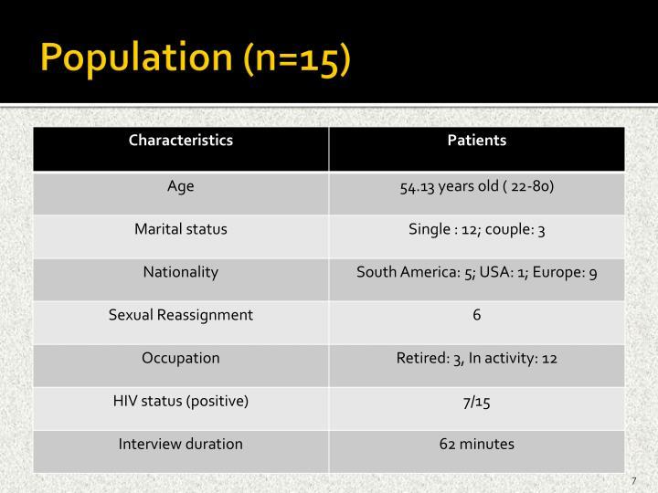 Population (n=15)