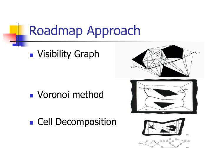 Roadmap Approach