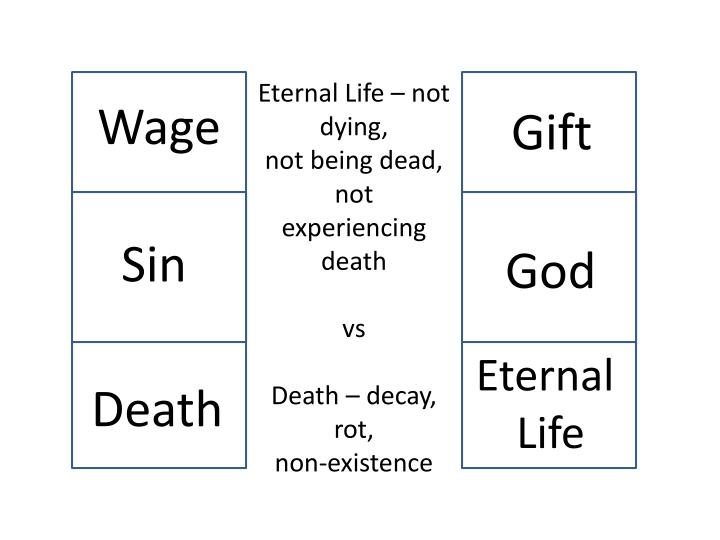 Eternal Life – not dying,
