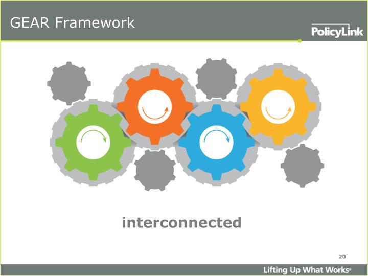 GEAR Framework