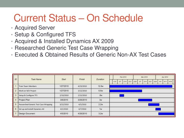 Current Status – On Schedule
