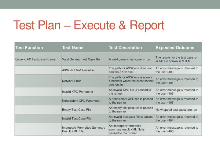 Test Plan – Execute & Report