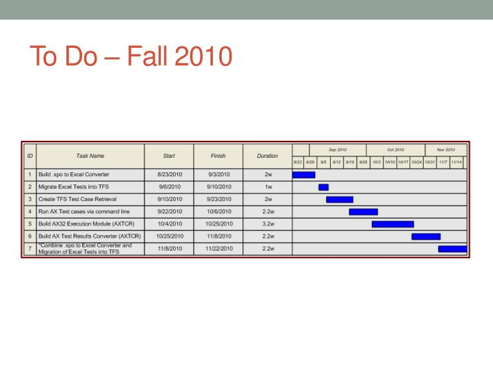 To Do – Fall 2010