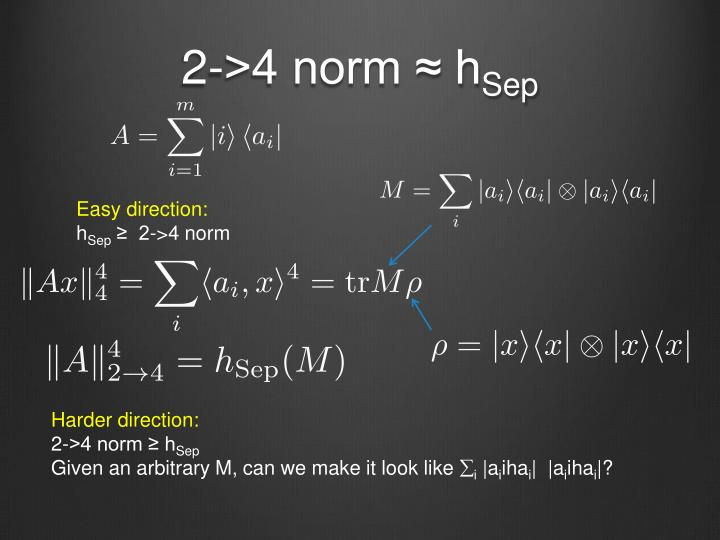 2->4 norm ≈ h
