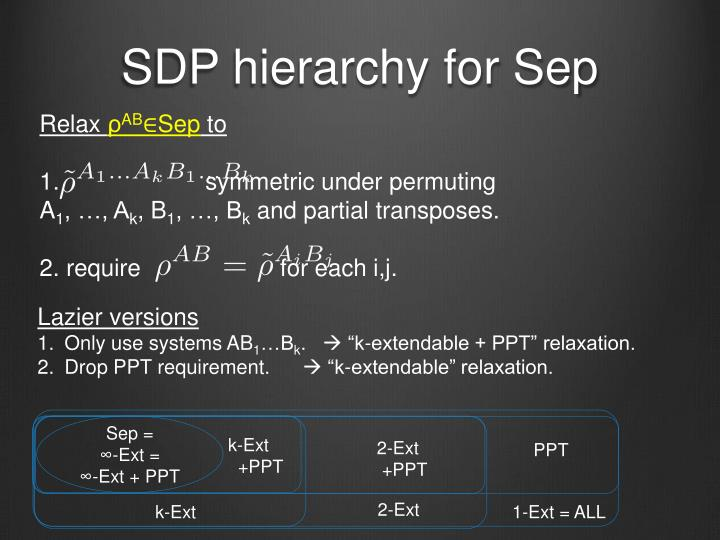 SDP hierarchy for Sep