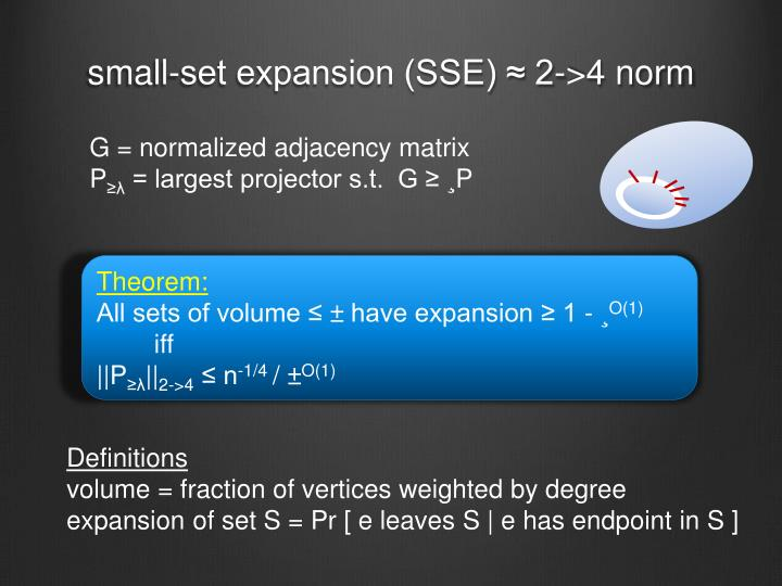 small-set expansion (SSE) ≈ 2->4 norm