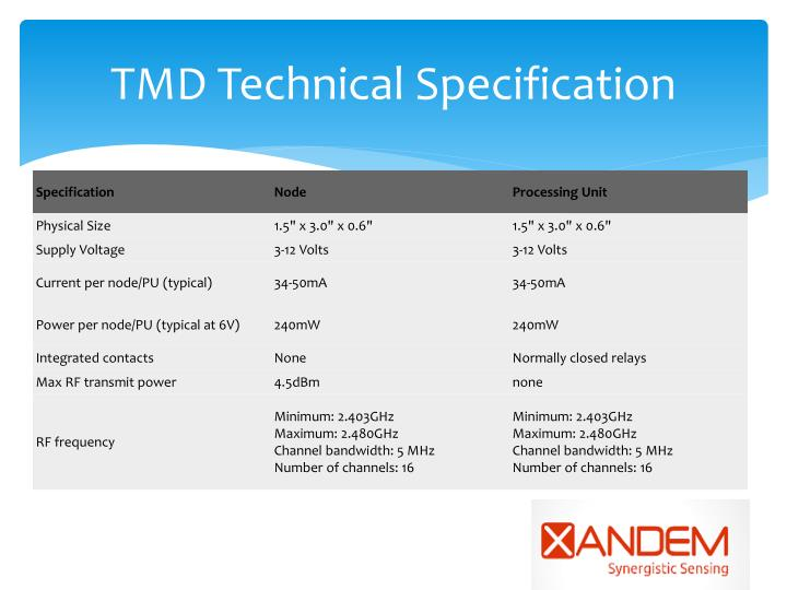 TMD Technical Specification