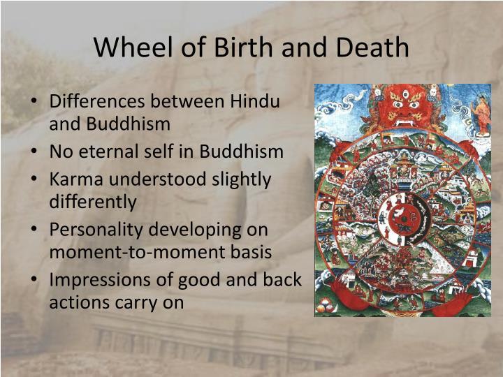 Wheel of Birth and Death