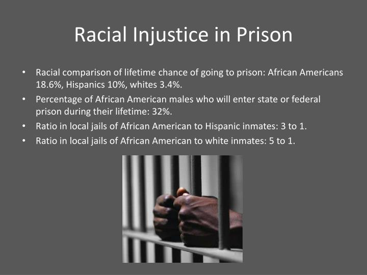 Racial Injustice in Prison