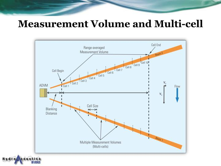 Measurement Volume and Multi-cell