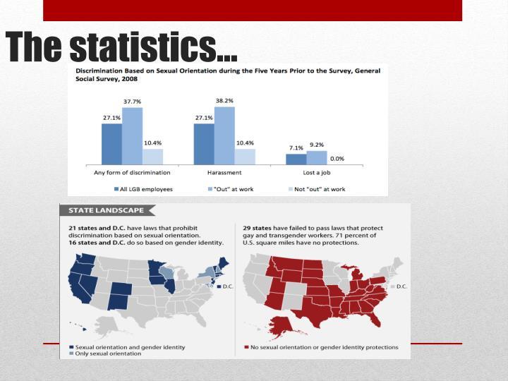 The statistics…