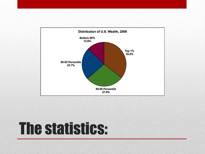 The statistics: