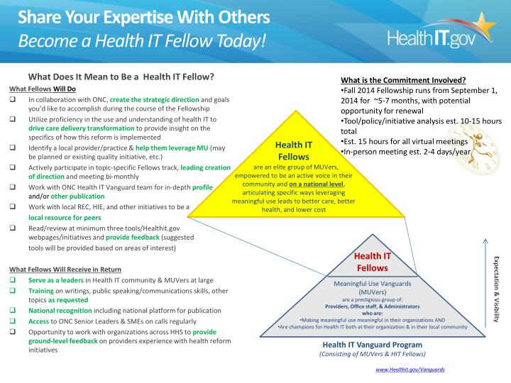 share your expertise with others become a health it fellow today