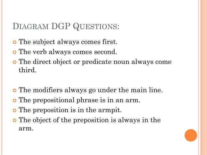 Diagram DGP Questions: