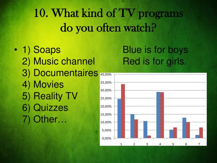 10. What kind of TV programs