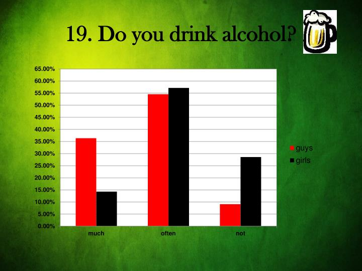 19. Do you drink alcohol?