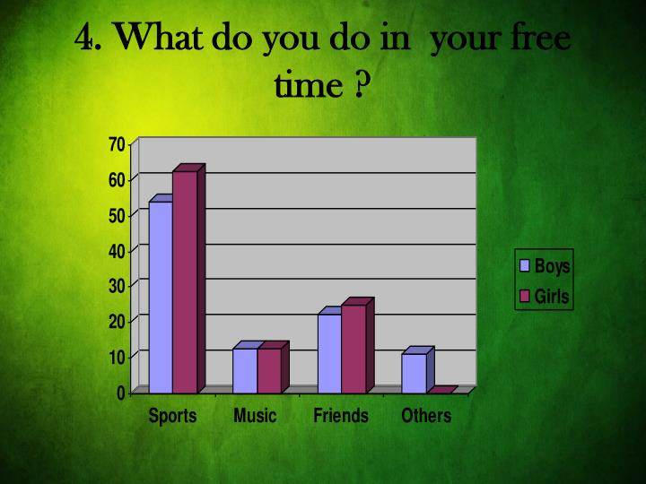 4. What do you do in  your free time ?