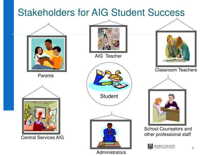 Stakeholders for AIG Student Success