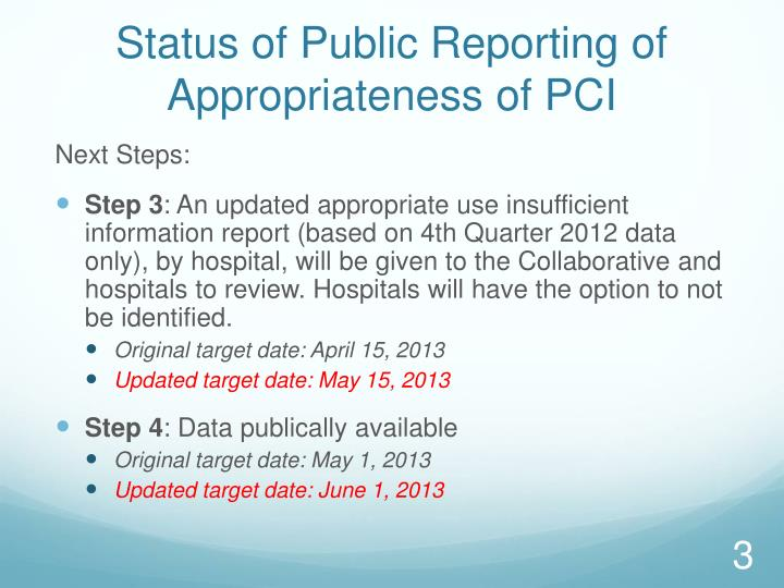 Status of public reporting of appropriateness of pci