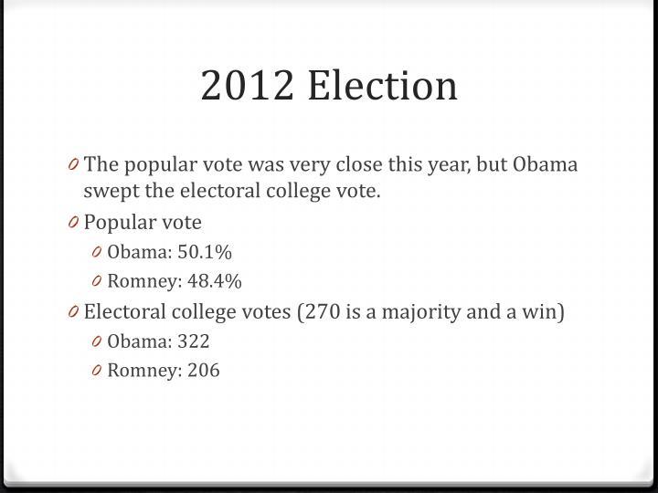 2012 Election