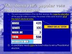 why doesn t the popular vote end the election1