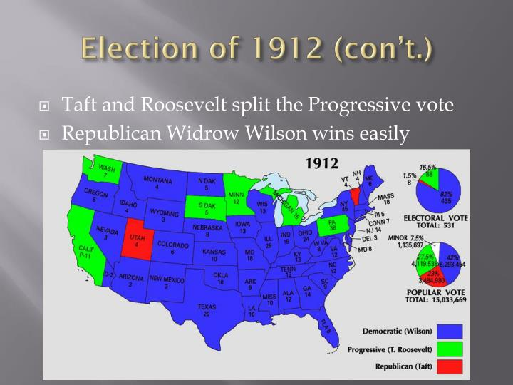Election of 1912 (con't.)