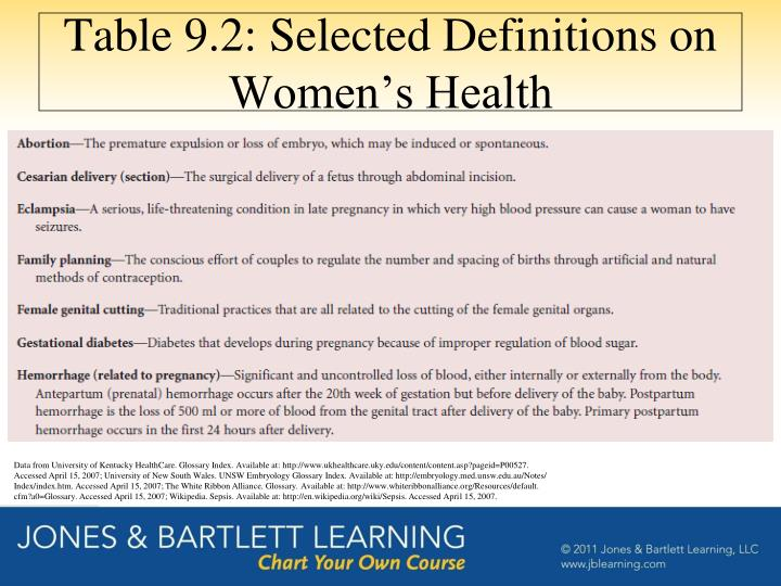 Table 9.2: Selected Definitions on Women's Health