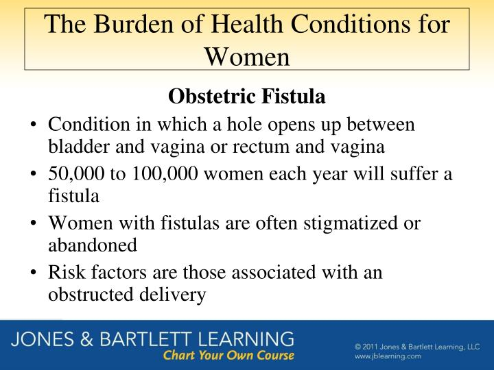 The Burden of Health Conditions for Women