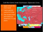 cold war events under eisenhower diplomatic crises