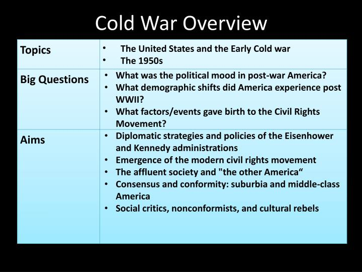 Cold War Overview